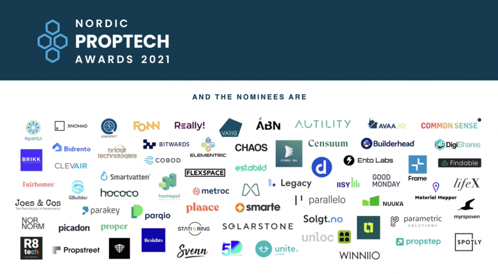 Nordic PropTech Awards Nominees
